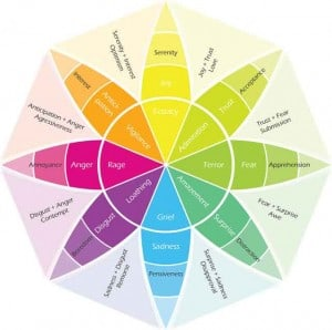 color theory chart