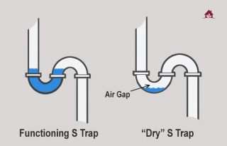 dry s-trap and functioning s-trap