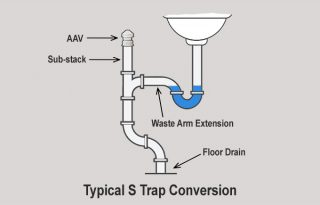 typical s-trap conversion